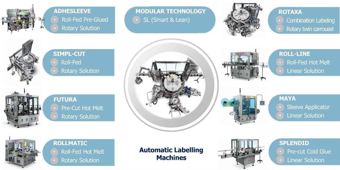 PE Labellers innovación y tecnología en máquinas etiquetadoras de alta gama - Stym sl